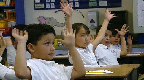 жесты на уроке